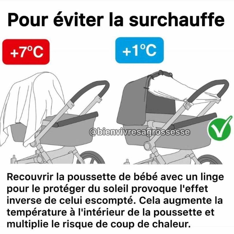 poussette bebe été chaleur